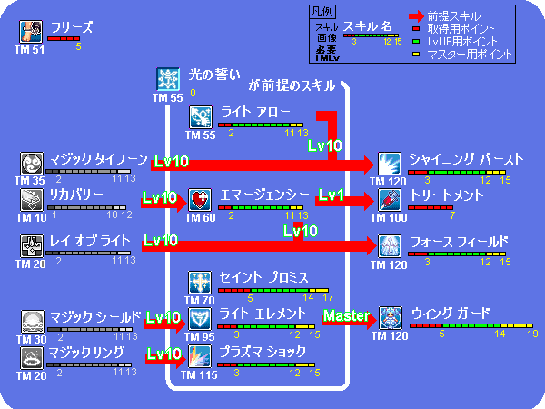 mageL_skill_tree_100503.png